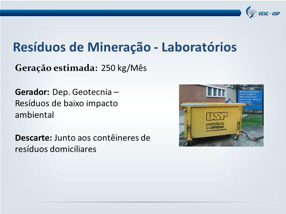 Resíduos de Mineração - Laboratórios Geração estimada: 250 kg/Mês Gerador: Dep. Geotecnia – Resíduos de baixo impacto ambiental Descarte: Junto aos co
