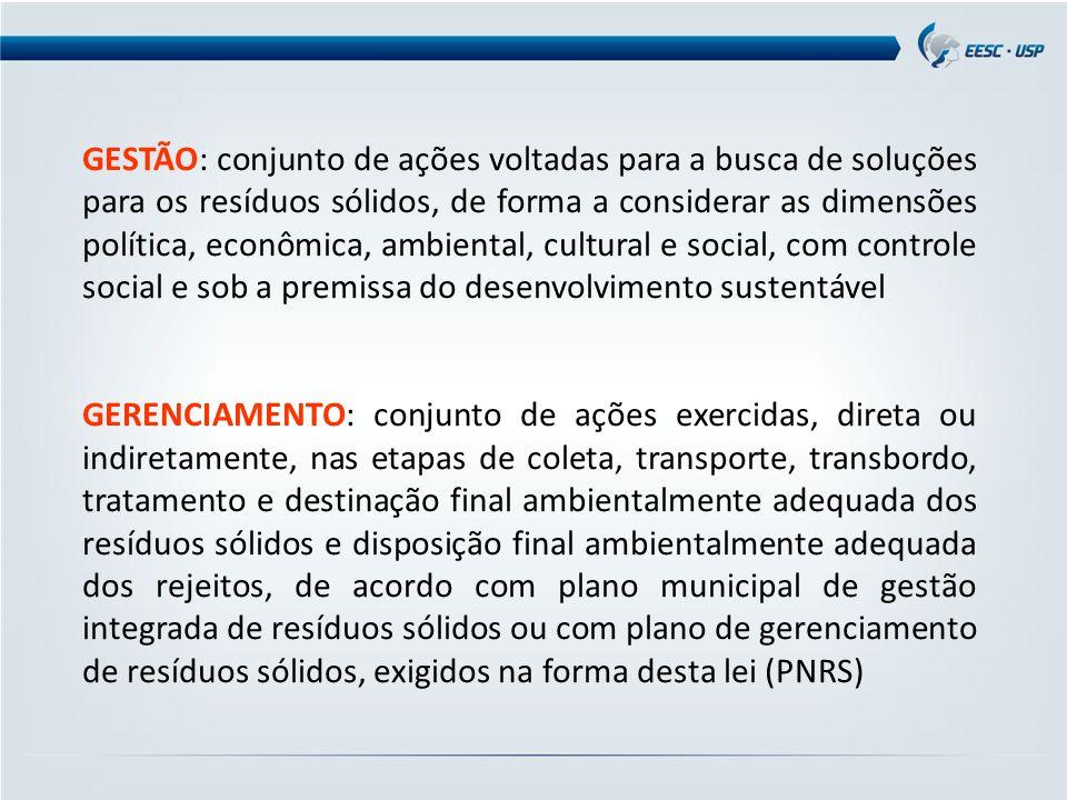GESTÃO: conjunto de ações voltadas para a busca de soluções para os resíduos sólidos, de forma a considerar as dimensões política, econômica, ambienta