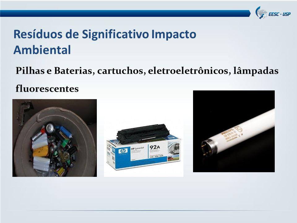 Resíduos de Significativo Impacto Ambiental Pilhas e Baterias, cartuchos, eletroeletrônicos, lâmpadas fluorescentes