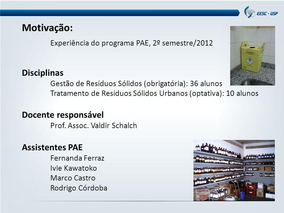 Motivação: Experiência do programa PAE, 2º semestre/2012 Disciplinas Gestão de Resíduos Sólidos (obrigatória): 36 alunos Tratamento de Resíduos Sólido