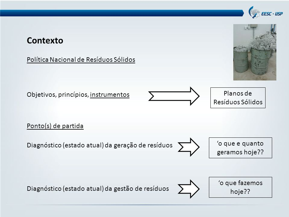 Política Nacional de Resíduos Sólidos Objetivos, princípios, instrumentos Diagnóstico (estado atual) da geração de resíduos Diagnóstico (estado atual)