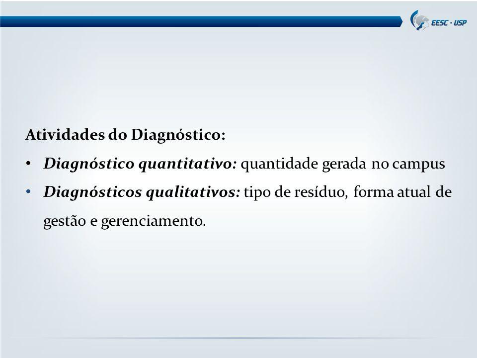 Atividades do Diagnóstico: Diagnóstico quantitativo: quantidade gerada no campus Diagnósticos qualitativos: tipo de resíduo, forma atual de gestão e g