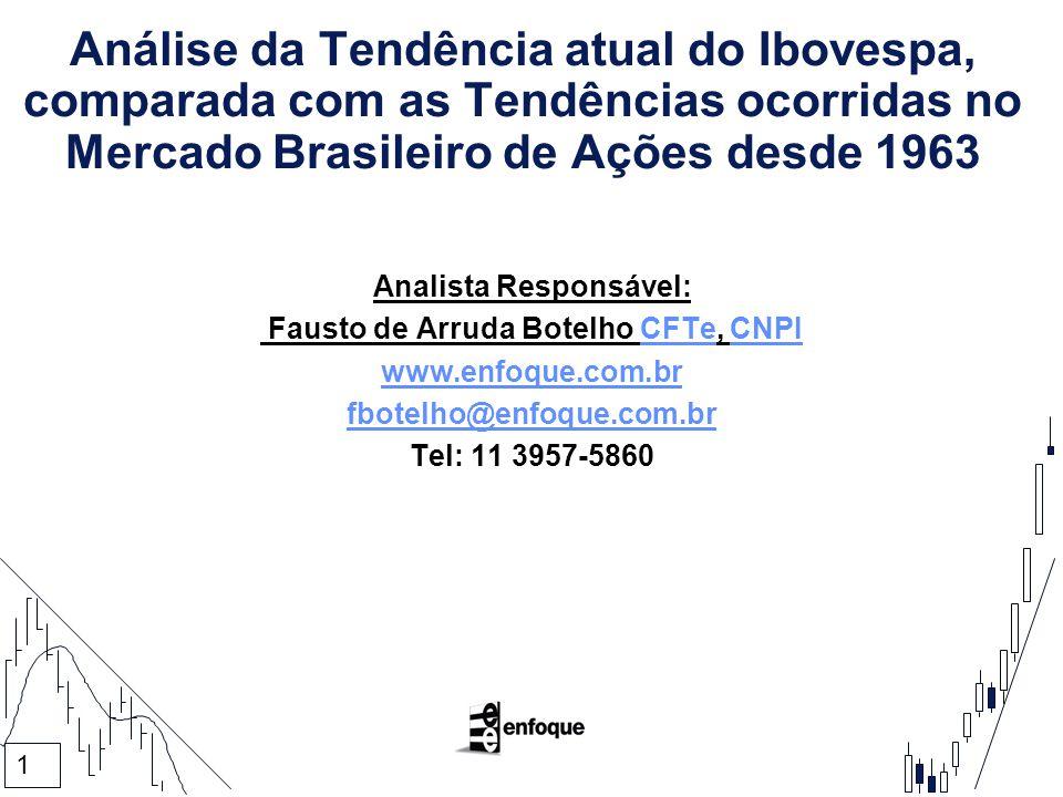 1 Análise da Tendência atual do Ibovespa, comparada com as Tendências ocorridas no Mercado Brasileiro de Ações desde 1963 Analista Responsável: Fausto de Arruda Botelho CFTe, CNPICFTeCNPI www.enfoque.com.br fbotelho@enfoque.com.br Tel: 11 3957-5860