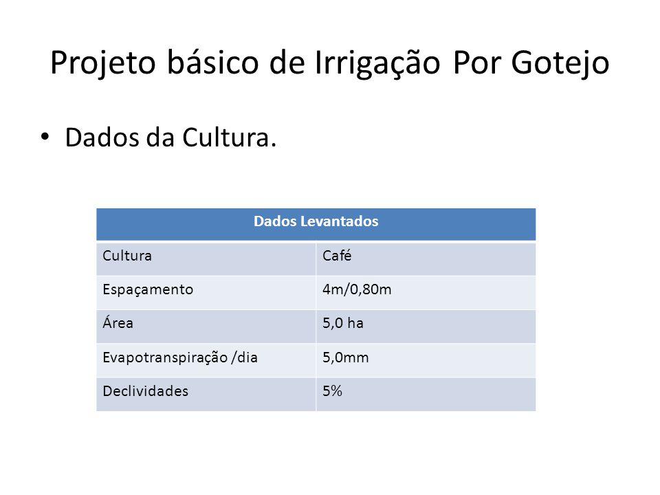 Projeto básico de Irrigação Por Gotejo Dados da Cultura. Dados Levantados CulturaCafé Espaçamento4m/0,80m Área5,0 ha Evapotranspiração /dia5,0mm Decli