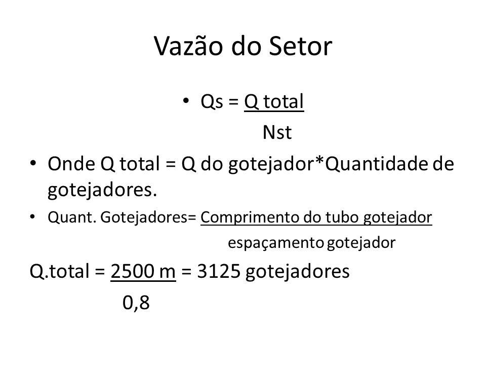 Vazão do Setor Qs = Q total Nst Onde Q total = Q do gotejador*Quantidade de gotejadores. Quant. Gotejadores= Comprimento do tubo gotejador espaçamento