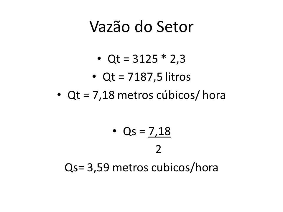 Vazão do Setor Qt = 3125 * 2,3 Qt = 7187,5 litros Qt = 7,18 metros cúbicos/ hora Qs = 7,18 2 Qs= 3,59 metros cubicos/hora