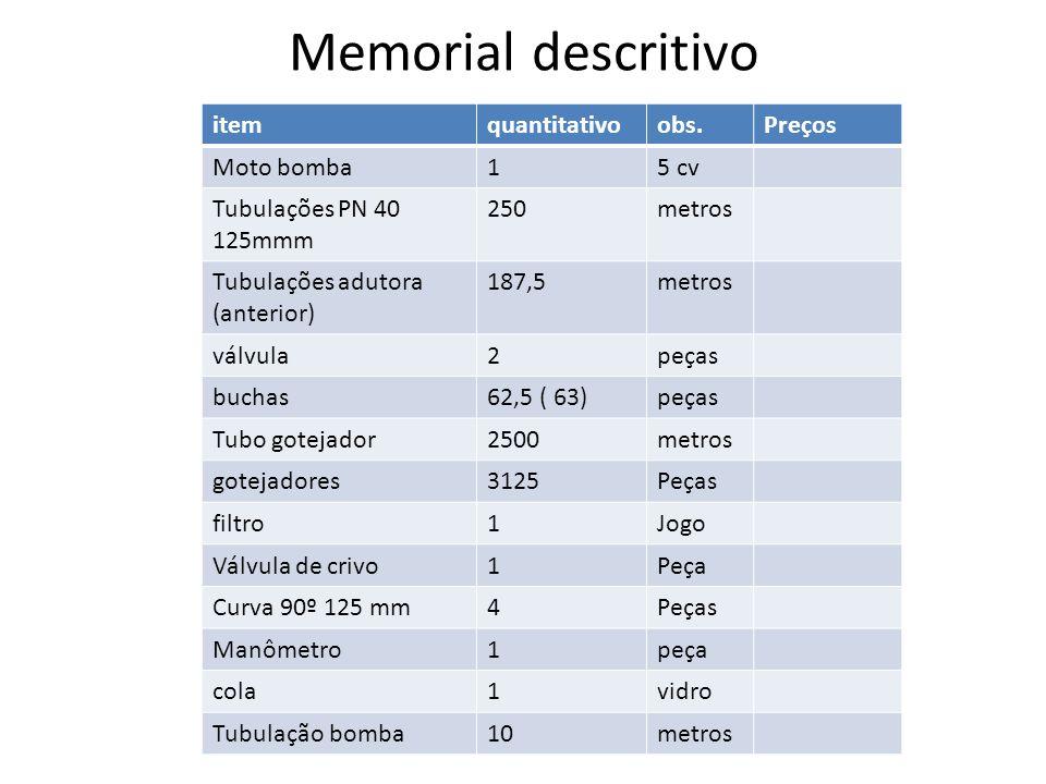 Memorial descritivo itemquantitativoobs.Preços Moto bomba15 cv Tubulações PN 40 125mmm 250metros Tubulações adutora (anterior) 187,5metros válvula2peç