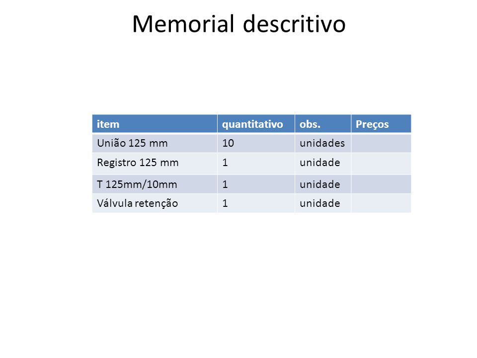 Memorial descritivo itemquantitativoobs.Preços União 125 mm10unidades Registro 125 mm1unidade T 125mm/10mm1unidade Válvula retenção1unidade