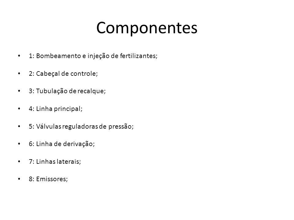 Componentes 1: Bombeamento e injeção de fertilizantes; 2: Cabeçal de controle; 3: Tubulação de recalque; 4: Linha principal; 5: Válvulas reguladoras d