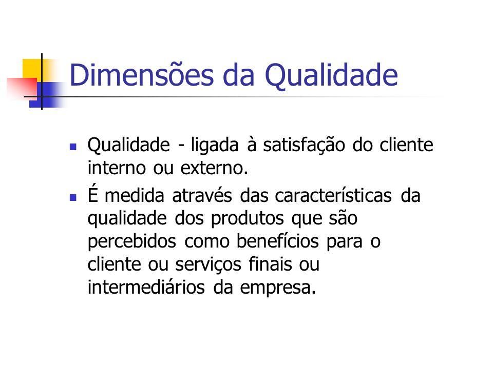 Qualidade Total É o conjunto de dimensões que afetam a satisfação das necessidades das pessoas e por conseguinte a sobrevivência da empresa.