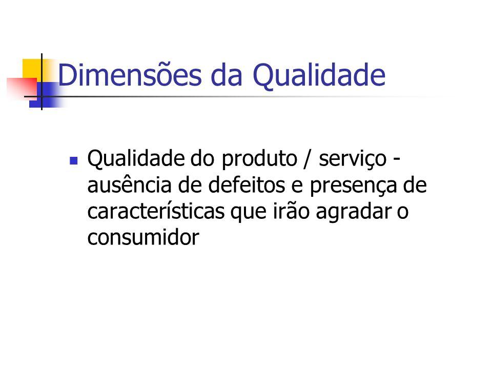 Dimensões da Qualidade Qualidade - ligada à satisfação do cliente interno ou externo. É medida através das características da qualidade dos produtos q