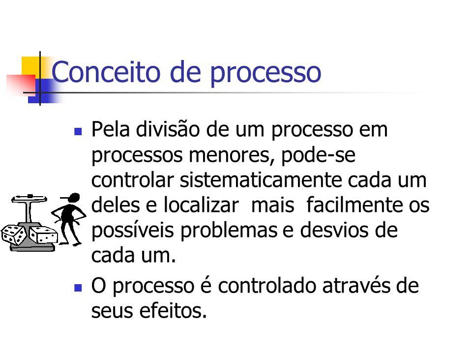 Dimensões da Qualidade Custo - custos intermediários e final do produto / serviço. Considera-se os custos de: projeto, compras, vendas, juros, control