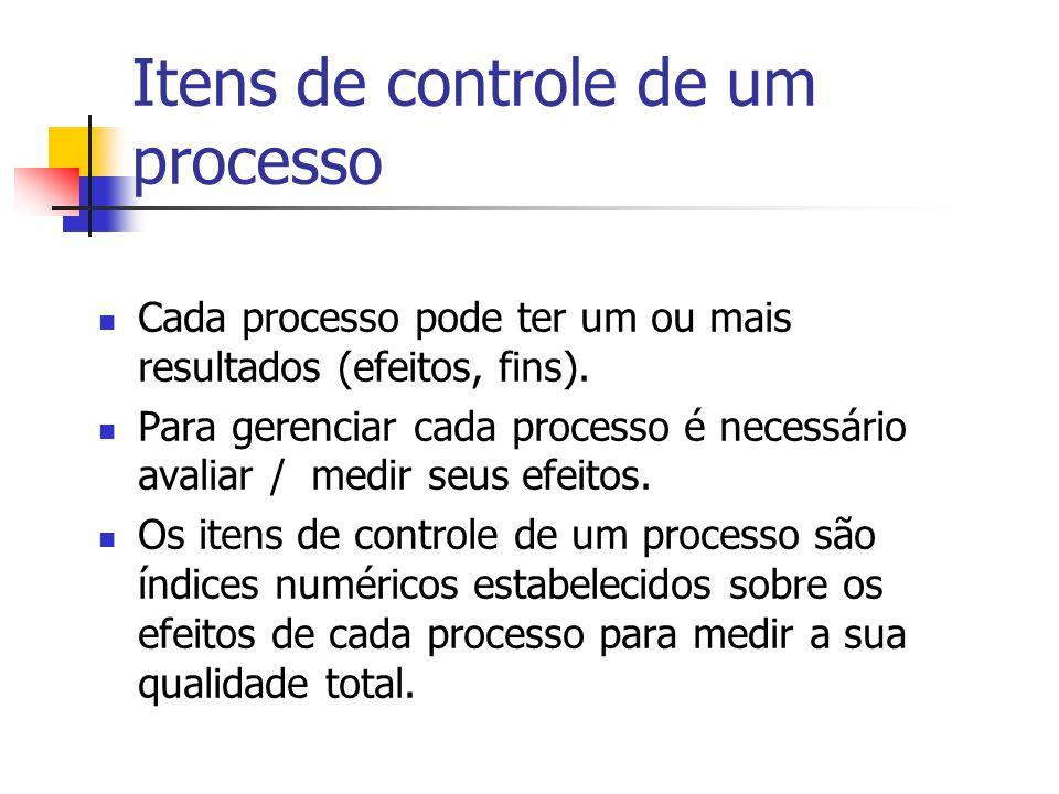 Resolução de problemas Dificuldades - obstáculos: Limites desnecessários (quando se estabelecem limitações inexistentes). A resolução de problemas tam
