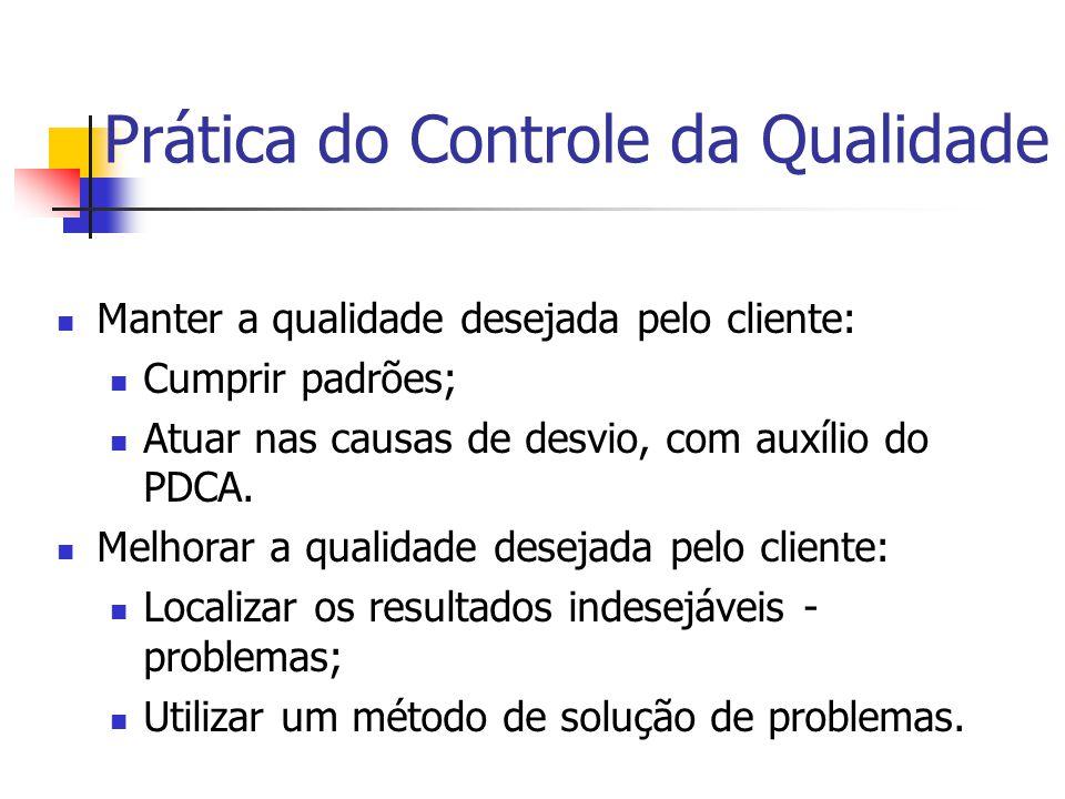 Prática do Controle da Qualidade Objetivos do controle de qualidade: Planejar a qualidade desejada pelos clientes: Localizar o cliente; Saber necessid