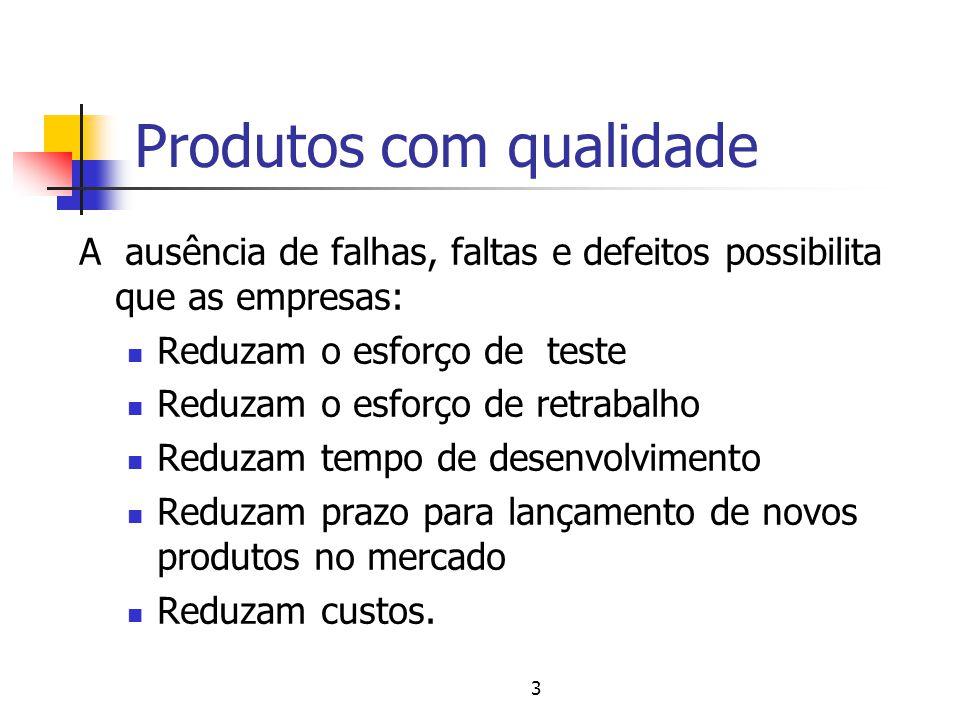 Produtos com qualidade Produtos que adequadamente atendam as necessidades do cliente / usuário possibilitam que as empresas: Aumentem a satisfação dos