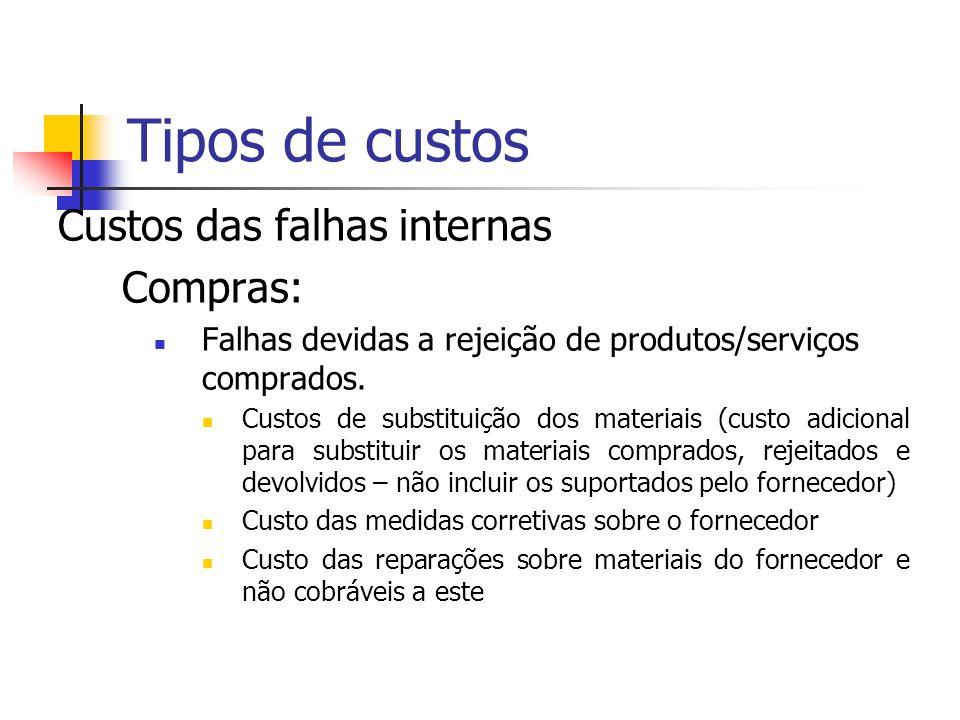 Custos das falhas internas Concepção: Falhas de concepção do produto ou serviço. Ações corretivas sobre a concepção Sucatas devido a erros de concepçã