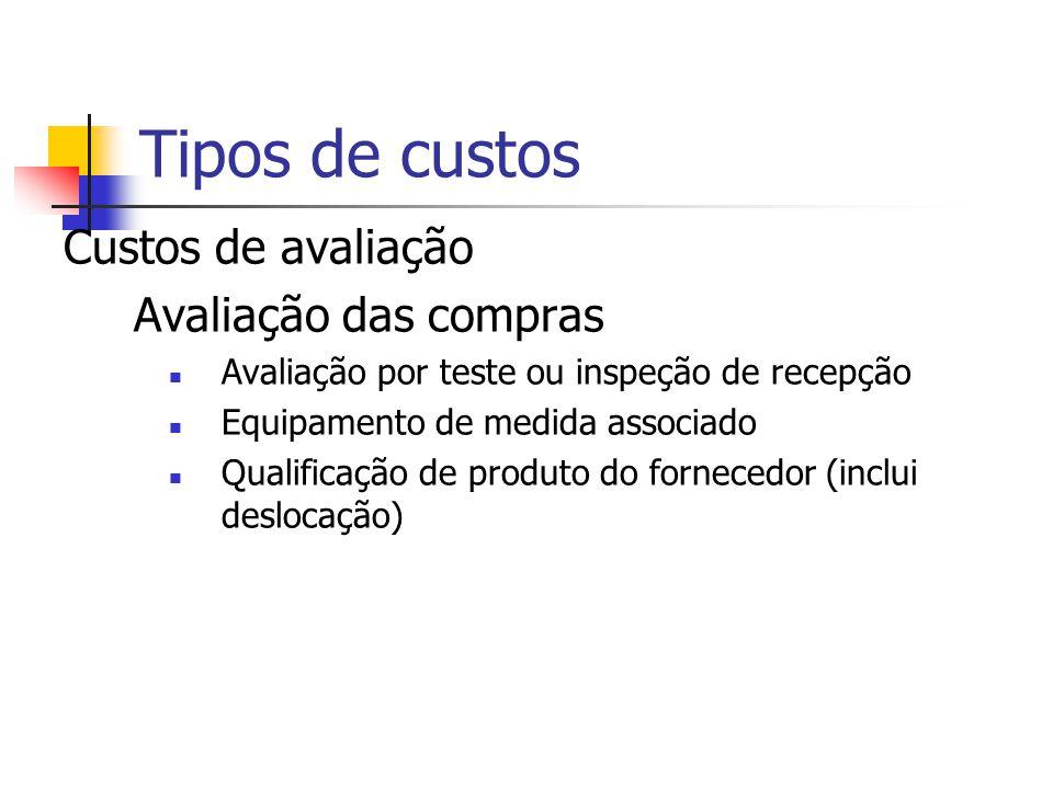 Custos de avaliação Exemplos: Avaliação das compras Avaliação das operações Tipos de custos