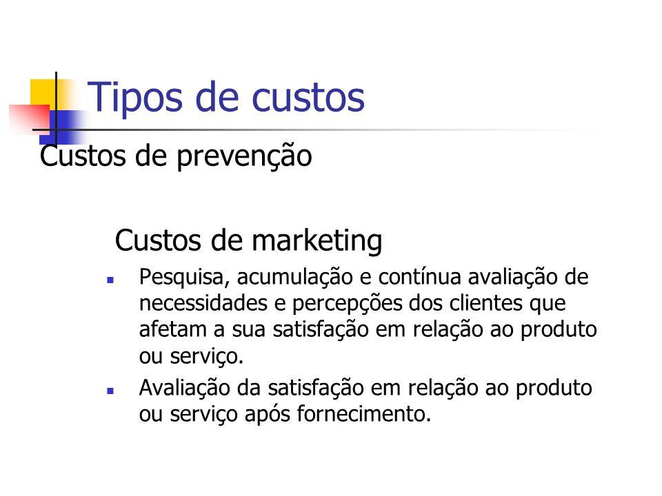 Custos de prevenção Exemplos: Custos de marketing Concepção e desenvolvimento Prevenção das operações Prevenção das compras Administração da qualidade