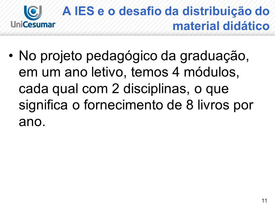 11 A IES e o desafio da distribuição do material didático No projeto pedagógico da graduação, em um ano letivo, temos 4 módulos, cada qual com 2 disciplinas, o que significa o fornecimento de 8 livros por ano.