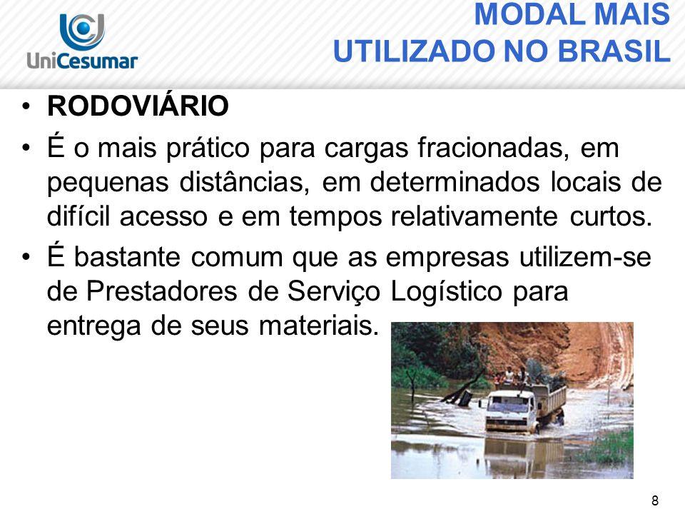 8 MODAL MAIS UTILIZADO NO BRASIL RODOVIÁRIO É o mais prático para cargas fracionadas, em pequenas distâncias, em determinados locais de difícil acesso e em tempos relativamente curtos.