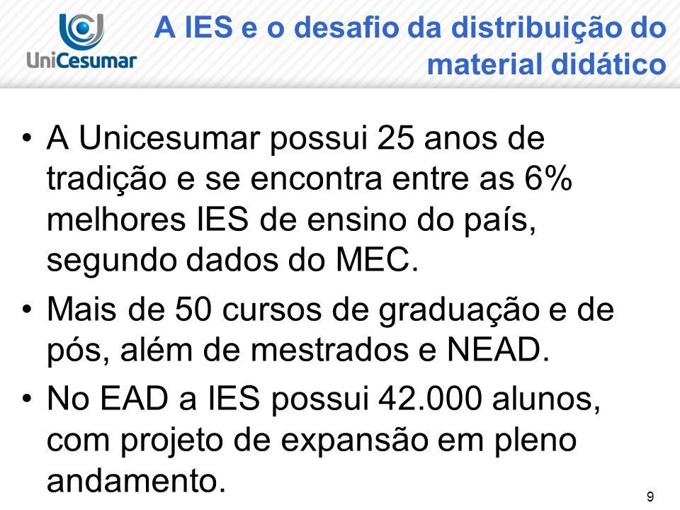9 A IES e o desafio da distribuição do material didático A Unicesumar possui 25 anos de tradição e se encontra entre as 6% melhores IES de ensino do p