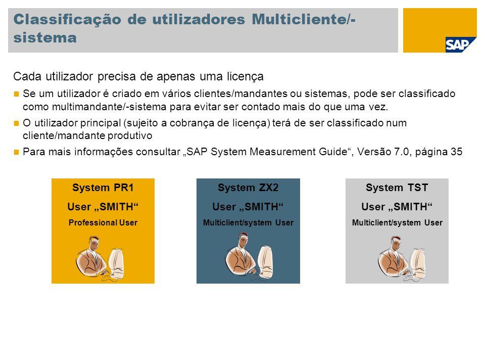 Classificação de utilizadores Multicliente/- sistema Cada utilizador precisa de apenas uma licença Se um utilizador é criado em vários clientes/mandan