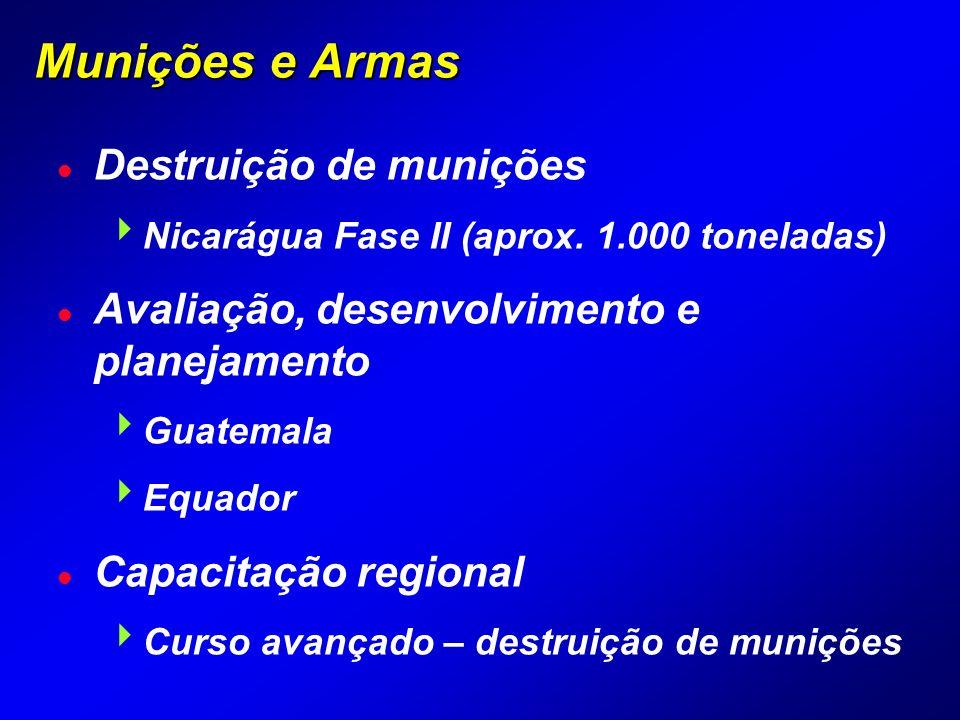 Munições e Armas l Destruição de munições  Nicarágua Fase II (aprox.