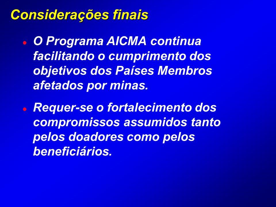 Considerações finais l O Programa AICMA continua facilitando o cumprimento dos objetivos dos Países Membros afetados por minas.