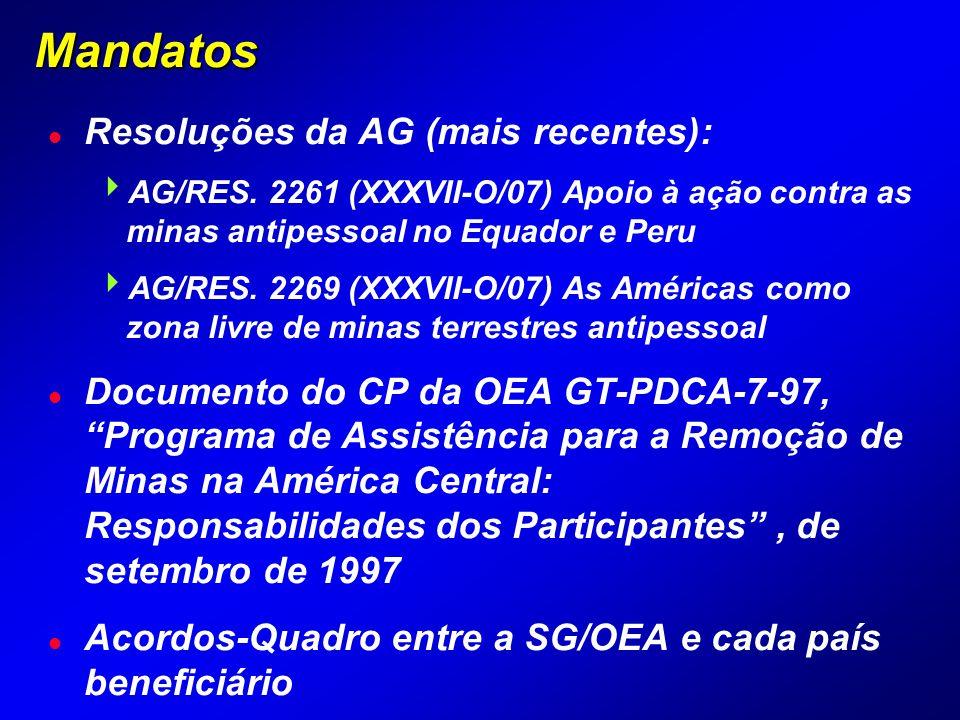 Mandatos l Resoluções da AG (mais recentes):  AG/RES.