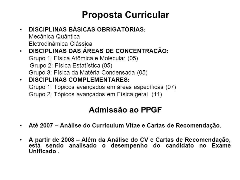 Proposta Curricular DISCIPLINAS BÁSICAS OBRIGATÓRIAS : Mecânica Quântica Eletrodinâmica Clássica DISCIPLINAS DAS ÁREAS DE CONCENTRAÇÃO : Grupo 1: Físi