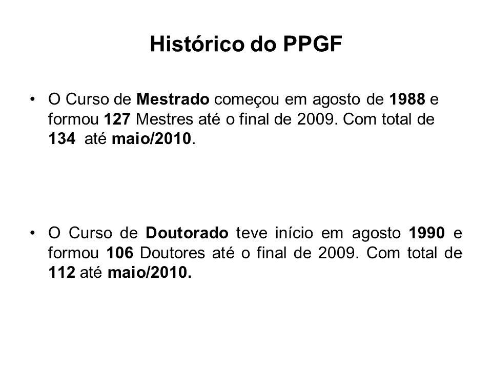 Histórico do PPGF O Curso de Mestrado começou em agosto de 1988 e formou 127 Mestres até o final de 2009. Com total de 134 até maio/2010. O Curso de D
