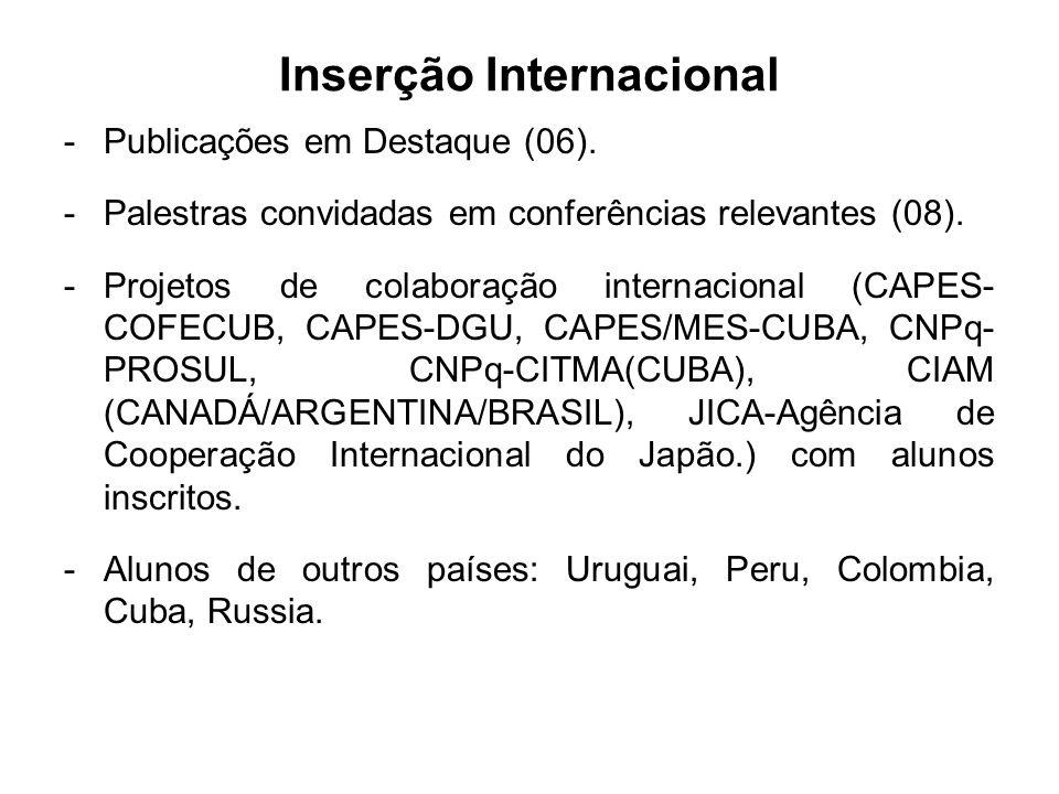 Inserção Internacional -Publicações em Destaque (06).