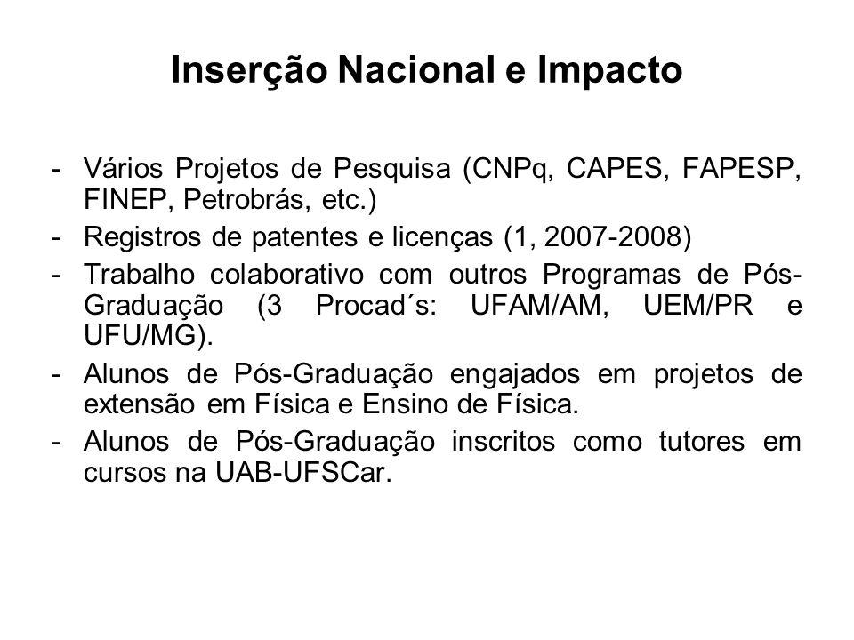 Inserção Nacional e Impacto -Vários Projetos de Pesquisa (CNPq, CAPES, FAPESP, FINEP, Petrobrás, etc.) -Registros de patentes e licenças (1, 2007-2008) -Trabalho colaborativo com outros Programas de Pós- Graduação (3 Procad´s: UFAM/AM, UEM/PR e UFU/MG).
