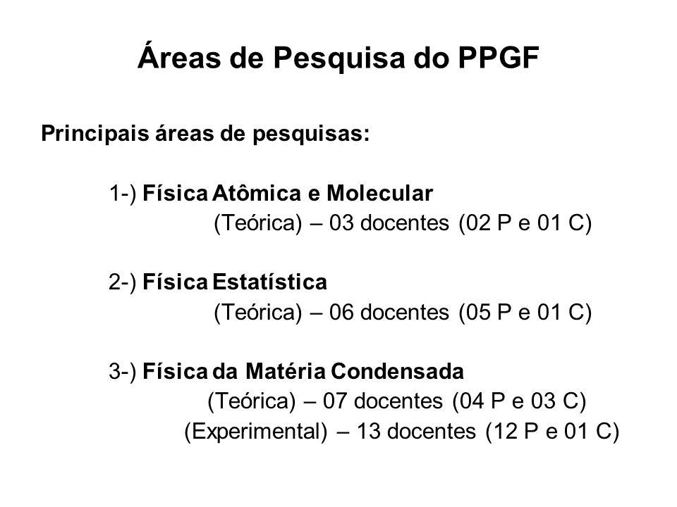 Áreas de Pesquisa do PPGF Principais áreas de pesquisas: 1-) Física Atômica e Molecular (Teórica) – 03 docentes (02 P e 01 C) 2-) Física Estatística (Teórica) – 06 docentes (05 P e 01 C) 3-) Física da Matéria Condensada (Teórica) – 07 docentes (04 P e 03 C) (Experimental) – 13 docentes (12 P e 01 C)