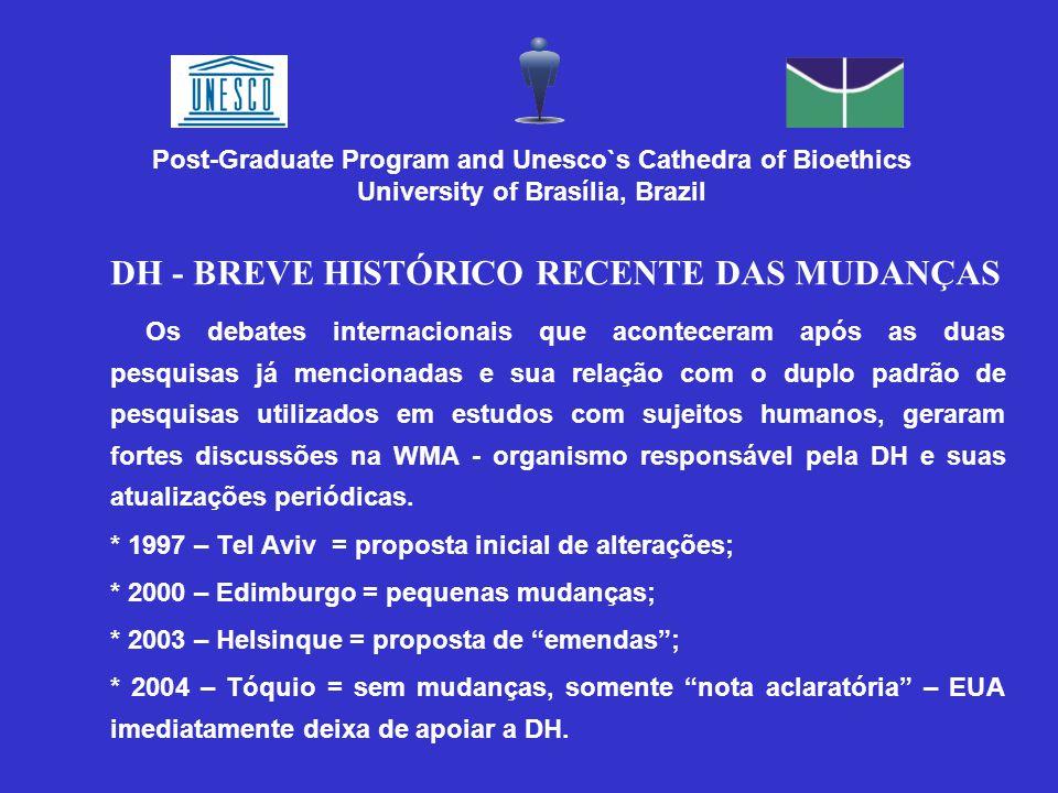 DH - BREVE HISTÓRICO RECENTE DAS MUDANÇAS Os debates internacionais que aconteceram após as duas pesquisas já mencionadas e sua relação com o duplo pa