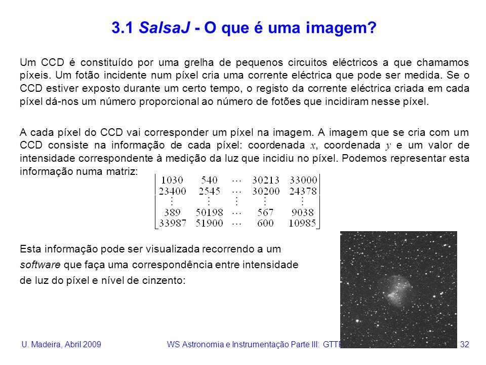 U. Madeira, Abril 2009 WS Astronomia e Instrumentação Parte III: GTTP 32 3.1 SalsaJ - O que é uma imagem? Um CCD é constituído por uma grelha de peque