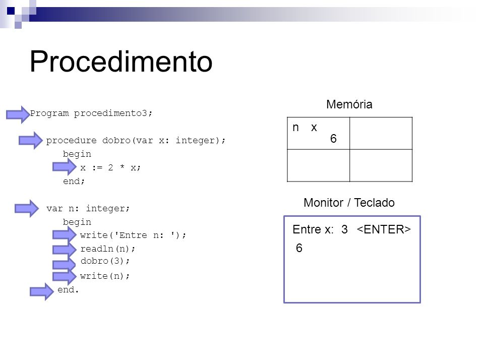 Procedimento Program procedimento3; procedure dobro(var x: integer); begin x := 2 * x; end; var n: integer; begin write('Entre n: '); readln(n); dobro