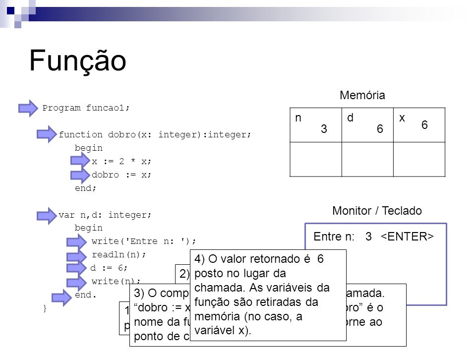 Função Program funcao1; function dobro(x: integer):integer; begin x := 2 * x; dobro := x; end; var n,d: integer; begin write('Entre n: '); readln(n);
