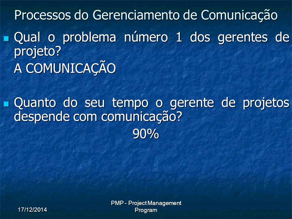 17/12/2014 PMP - Project Management Program Qual o problema número 1 dos gerentes de projeto.