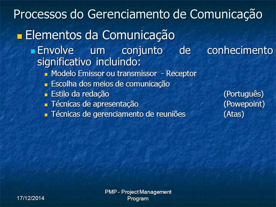 17/12/2014 PMP - Project Management Program Elementos da Comunicação Elementos da Comunicação Envolve um conjunto de conhecimento significativo incluindo: Envolve um conjunto de conhecimento significativo incluindo: Modelo Emissor ou transmissor - Receptor Modelo Emissor ou transmissor - Receptor Escolha dos meios de comunicação Escolha dos meios de comunicação Estilo da redação (Português) Estilo da redação (Português) Técnicas de apresentação (Powepoint) Técnicas de apresentação (Powepoint) Técnicas de gerenciamento de reuniões (Atas) Técnicas de gerenciamento de reuniões (Atas) Processos do Gerenciamento de Comunicação