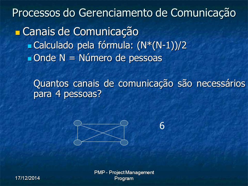 17/12/2014 PMP - Project Management Program Canais de Comunicação Canais de Comunicação Calculado pela fórmula: (N*(N-1))/2 Calculado pela fórmula: (N*(N-1))/2 Onde N = Número de pessoas Onde N = Número de pessoas Quantos canais de comunicação são necessários para 4 pessoas.