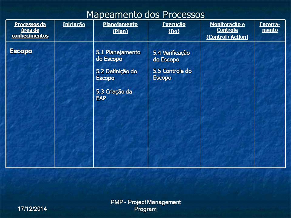17/12/2014 PMP - Project Management Program Mapeamento dos Processos Processos da área de conhecimentos IniciaçãoPlanejamento (Plan) Execução (Do) Monitoração e Controle (Control+Action) Encerra- mentoEscopo 5.1 Planejamento do Escopo 5.2 Definição do Escopo 5.3 Criação da EAP 5.4 Verificação do Escopo 5.5 Controle do Escopo