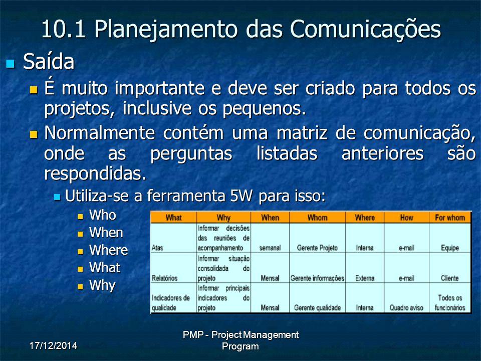 17/12/2014 PMP - Project Management Program Saída Saída É muito importante e deve ser criado para todos os projetos, inclusive os pequenos.