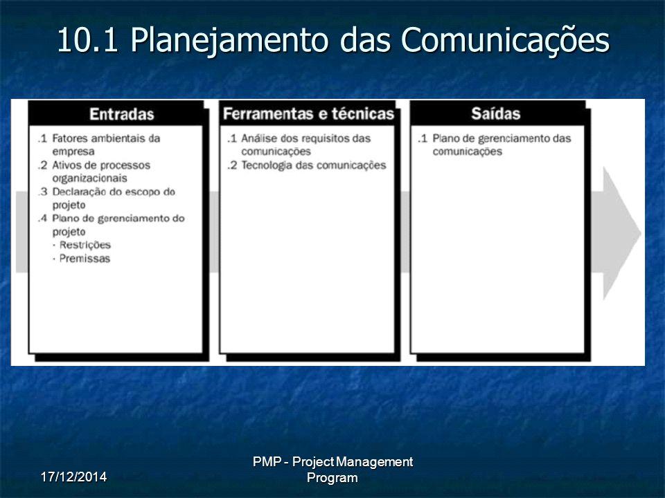 17/12/2014 PMP - Project Management Program 10.1 Planejamento das Comunicações