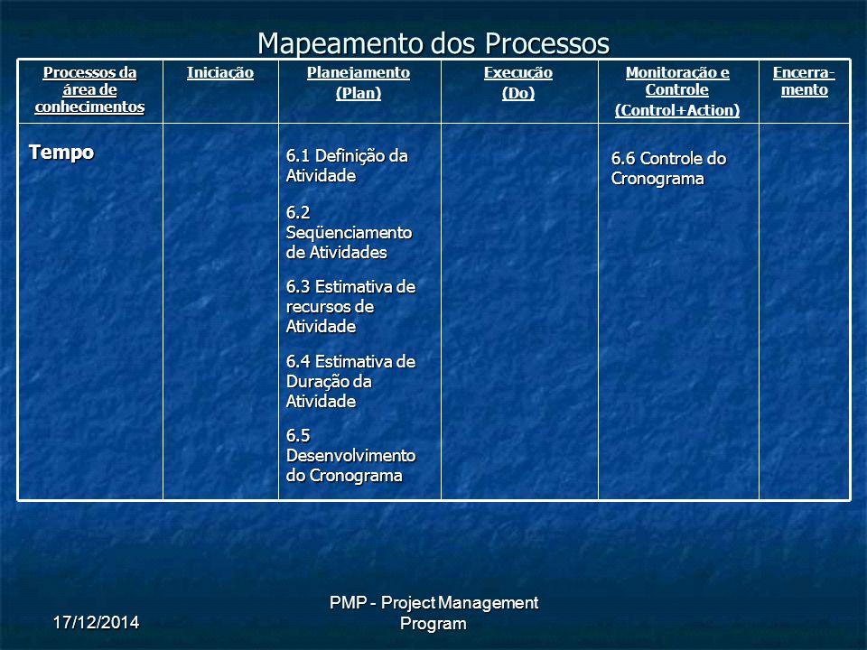 17/12/2014 PMP - Project Management Program Mapeamento dos Processos Processos da área de conhecimentos IniciaçãoPlanejamento (Plan) Execução (Do) Monitoração e Controle (Control+Action) Encerra- mentoTempo 6.1 Definição da Atividade 6.2 Seqüenciamento de Atividades 6.3 Estimativa de recursos de Atividade 6.5 Desenvolvimento do Cronograma 6.6 Controle do Cronograma 6.4 Estimativa de Duração da Atividade