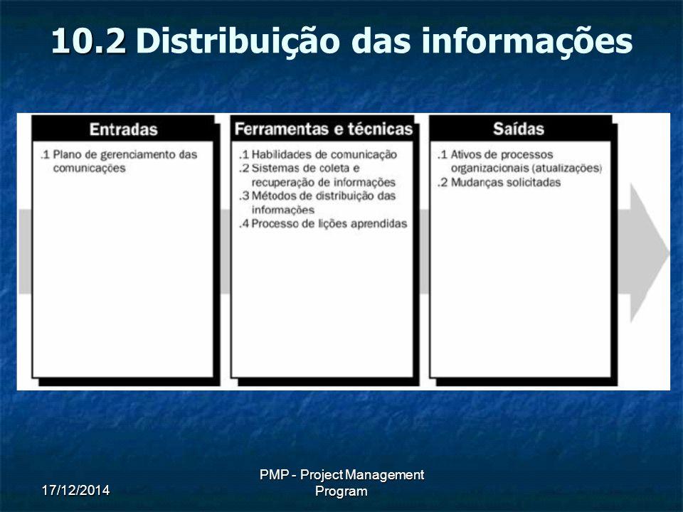 17/12/2014 PMP - Project Management Program 10.2 10.2 Distribuição das informações