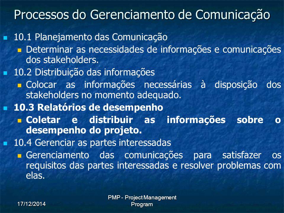 17/12/2014 PMP - Project Management Program Processos do Gerenciamento de Comunicação 10.1 Planejamento das Comunicação Determinar as necessidades de informações e comunicações dos stakeholders.