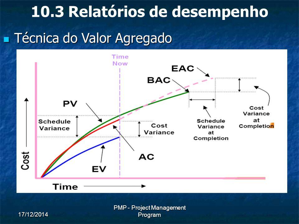 17/12/2014 PMP - Project Management Program 10.3 Relatórios de desempenho Técnica do Valor Agregado Técnica do Valor Agregado