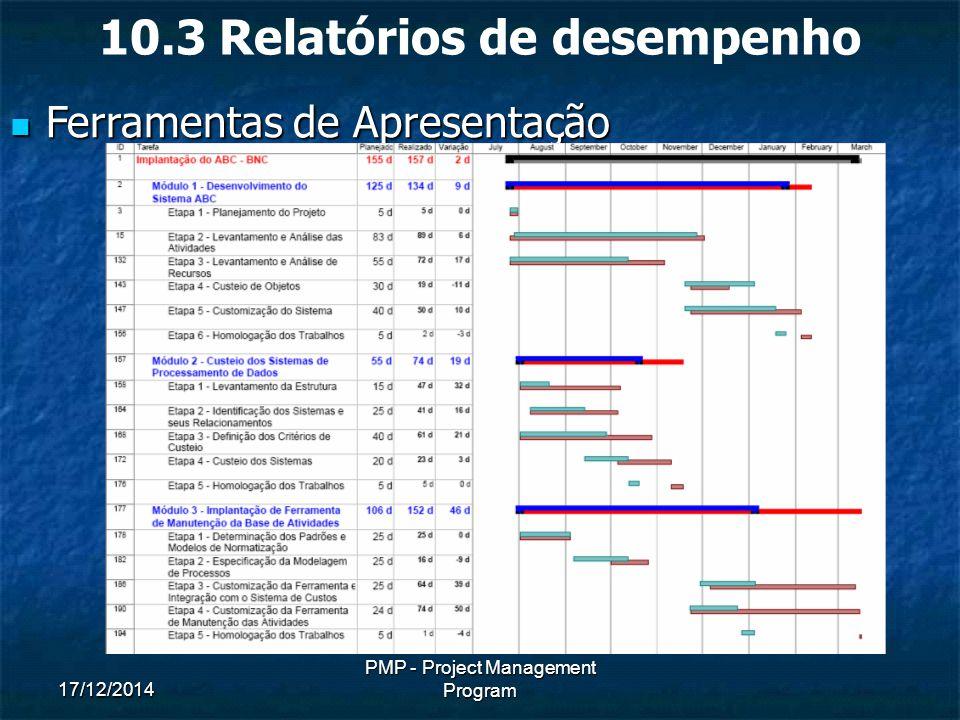 17/12/2014 PMP - Project Management Program 10.3 Relatórios de desempenho Ferramentas de Apresentação Ferramentas de Apresentação