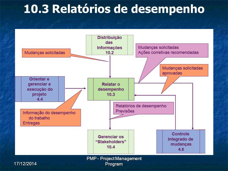 17/12/2014 PMP - Project Management Program 10.3 Relatórios de desempenho